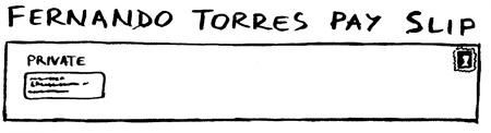 Fernando Torres Payslip