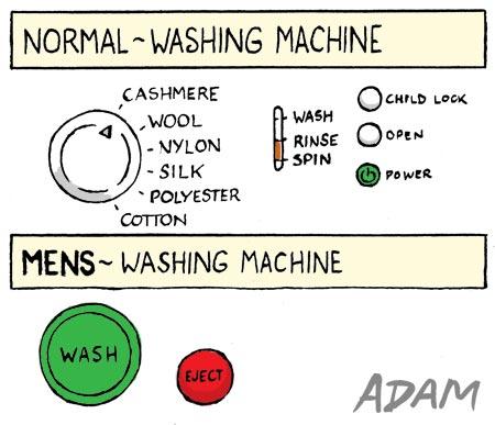 Mens washing machine
