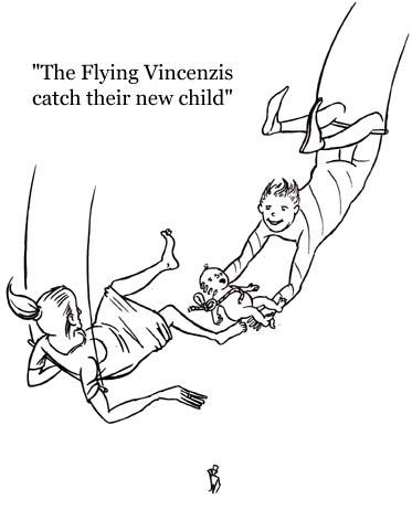 Flying Birth