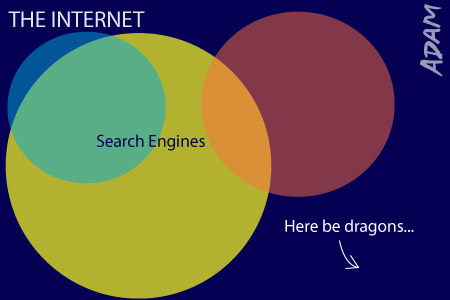 Mapping the internet